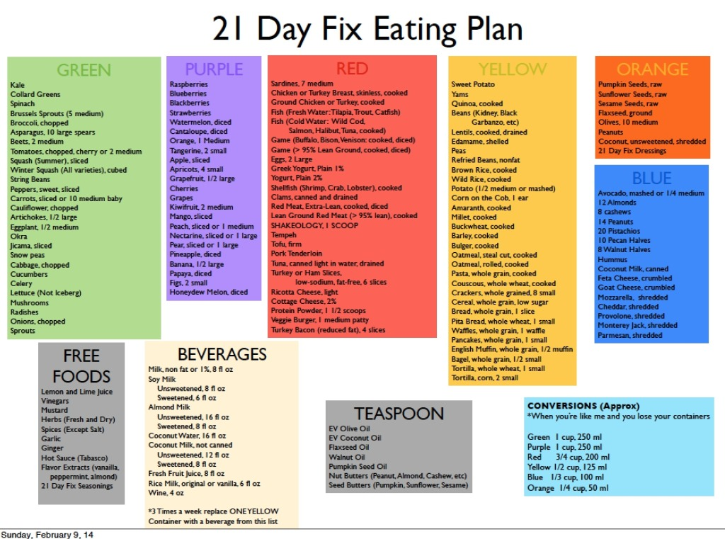 Day Meal Plan | Heather Dietel Fitness